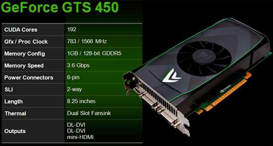 Скачать драйвер nvidia geforce gts 450 бесплатно.
